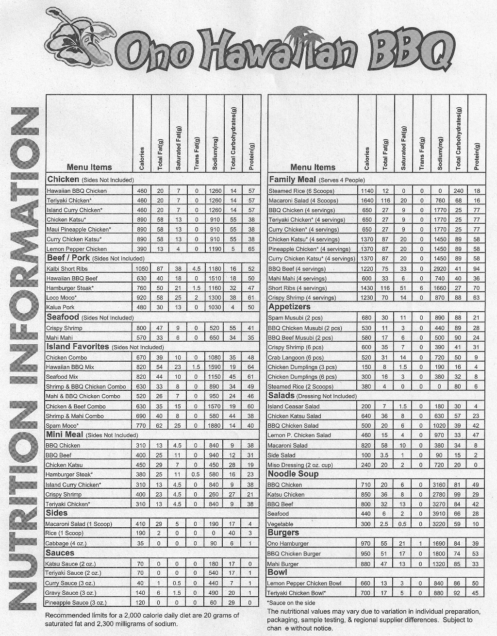 ono bbq nutrition
